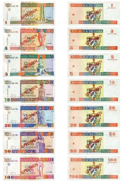Pesos Convertibles Cuc